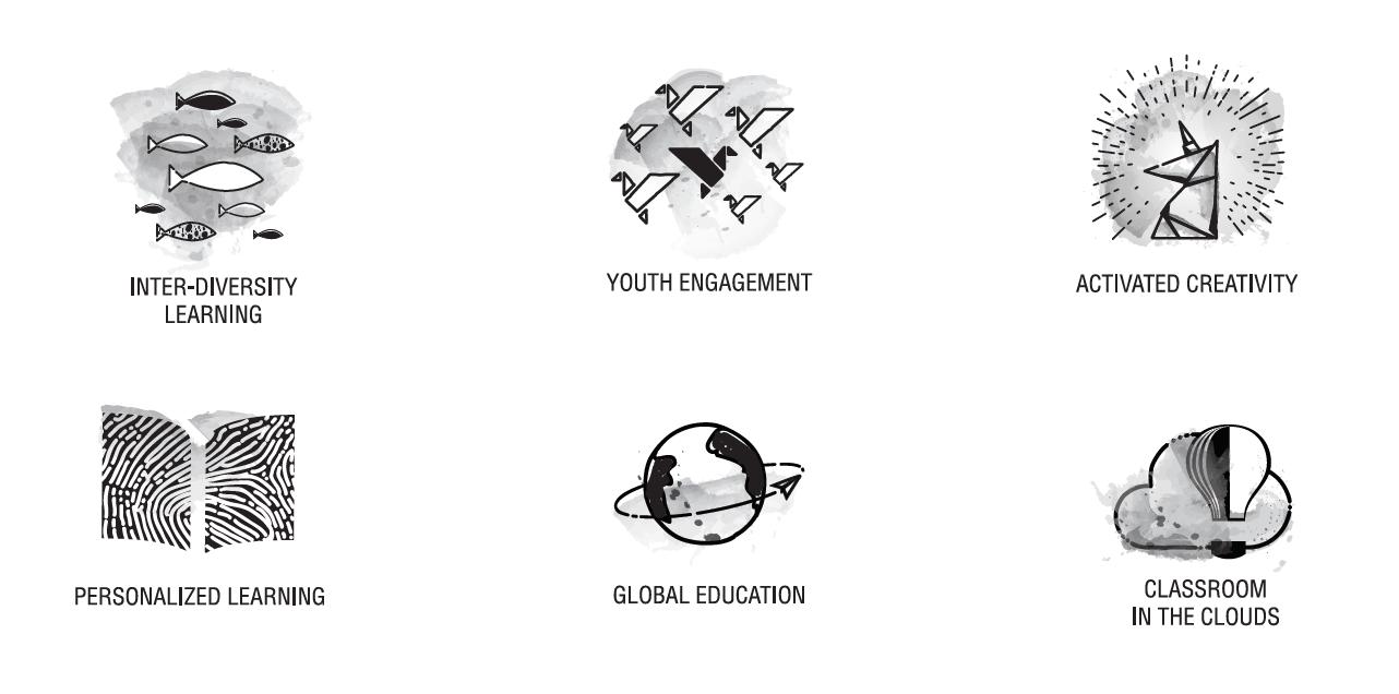 The NOW educational pillars